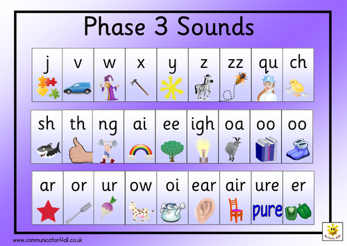 Image result for phonics phase 2 and 3