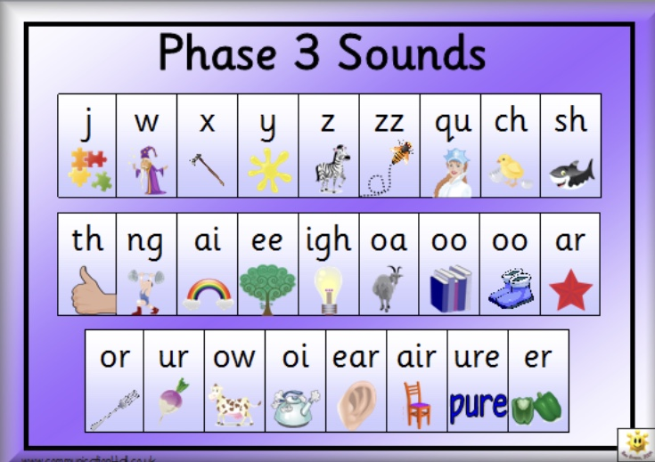 Image result for phase 3 sounds
